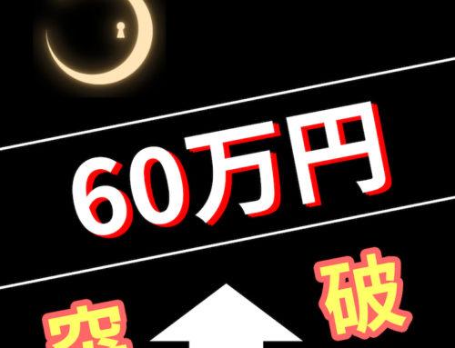 <Library of Ruina> 支援金60万円突破!!